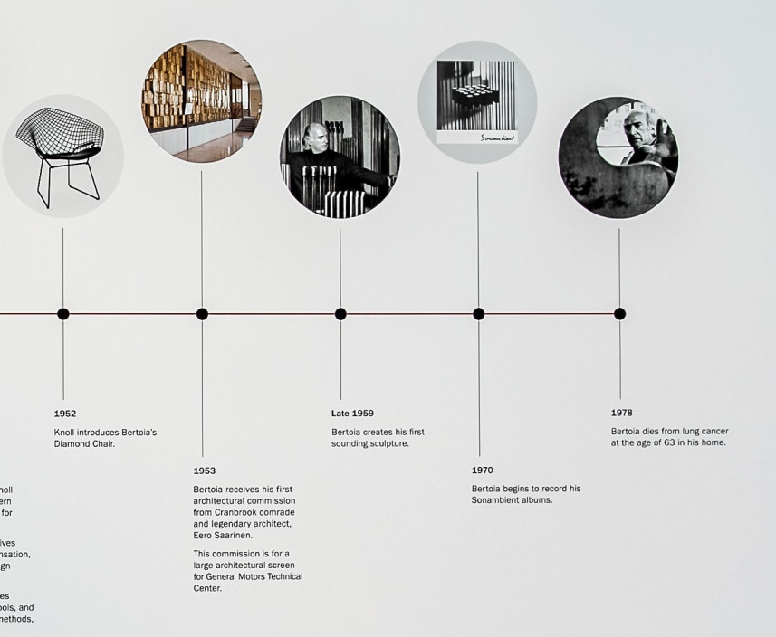 Timeline Part 2 of Harry Bertoia's life and careerWatch a video lecture on Bertoia by daughter Celia Bertoia