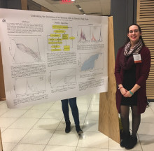 Zoe Rowley '18 is excited to present her research at the 2017 APS Conferences for Undergraduate Women in Physics(CUWiP).