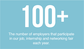 100+ employers participate in our job, internship, and networking fair yearly.