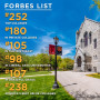 Ursinus ranked high on Forbes' list of colleges