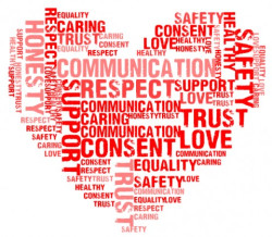 Trust, respect, and consent are must-haves in a loving relationship.